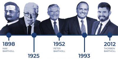 Fünf Bartholl Generationen Zeitstrahl